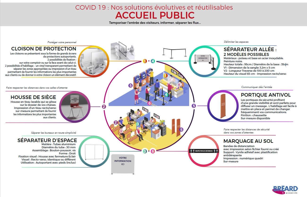 signaletique coronavirus accueil public