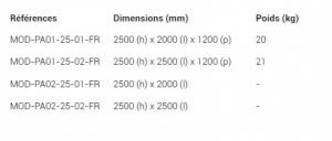 dimensions de la cabane bureau